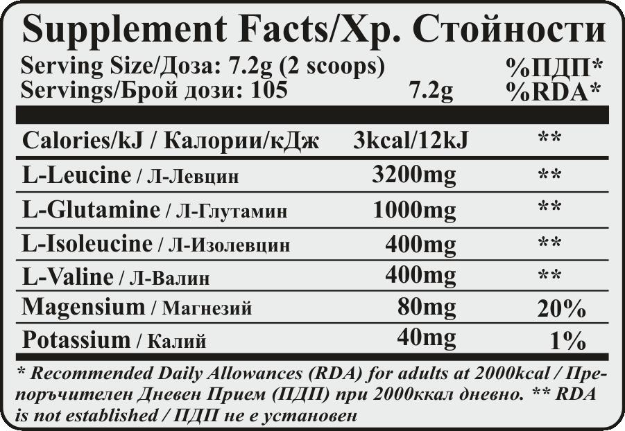 ibcaa amino recovery