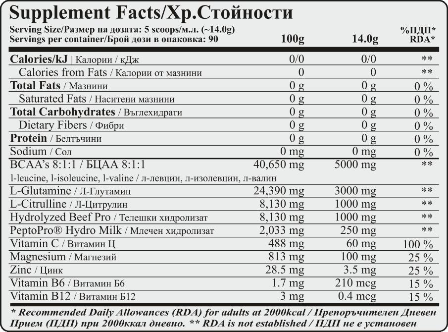 myocell recovery amino