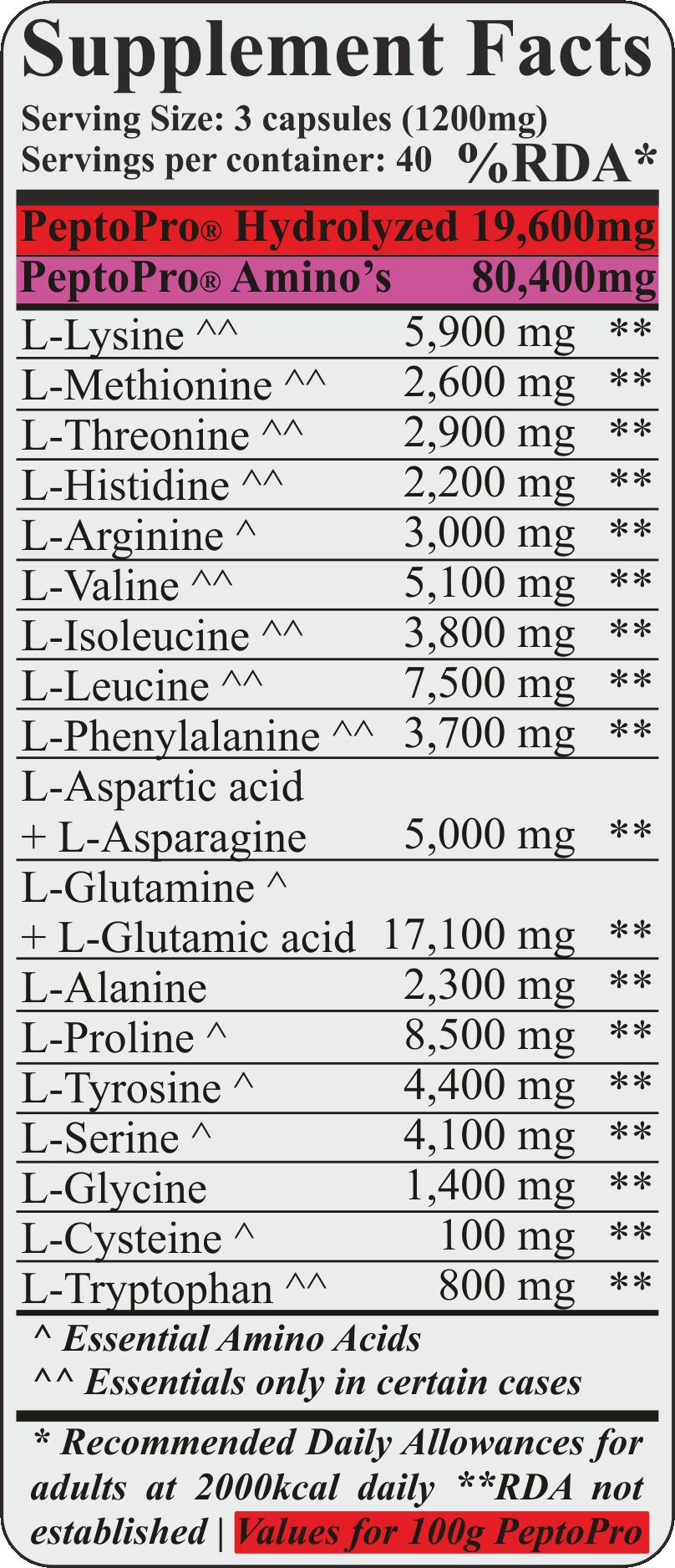 amino pep hydrolisate